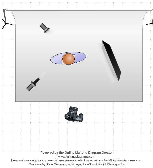 lighting-diagram-3 lights_5