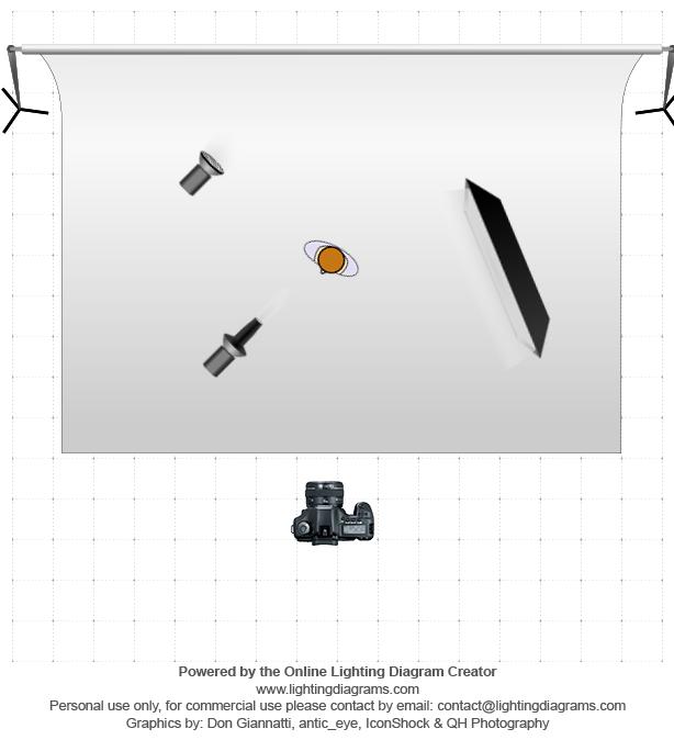 lighting-diagram-3 lights_6