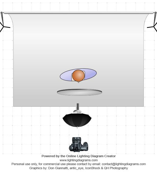 lighting-diagram-one light_5